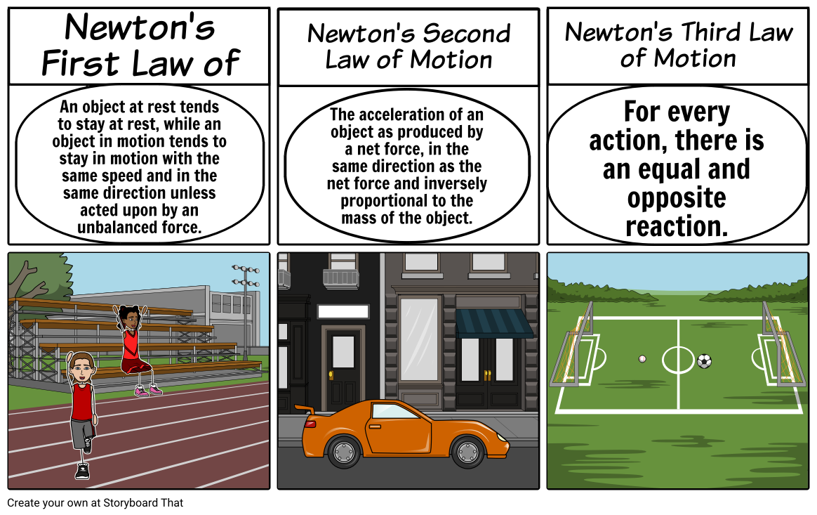 newton-s-laws-of-motion